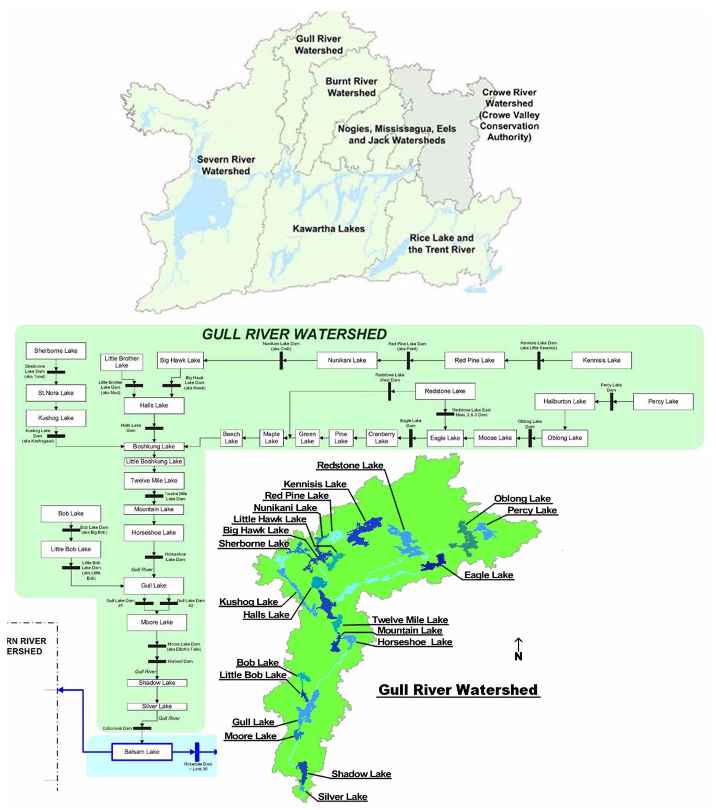 Gull River Watershed Maps